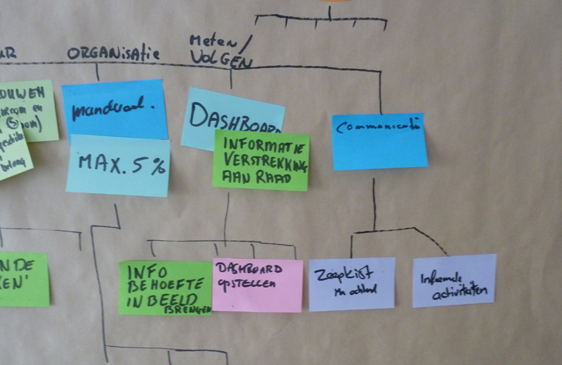 RT_Impressie workshop_19